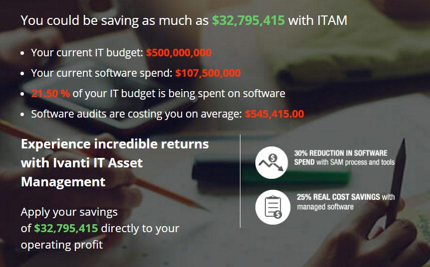 IT Asset Management Calculator