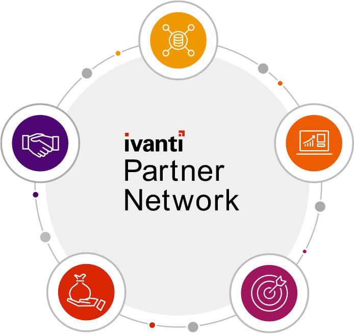 Ivanti partner network