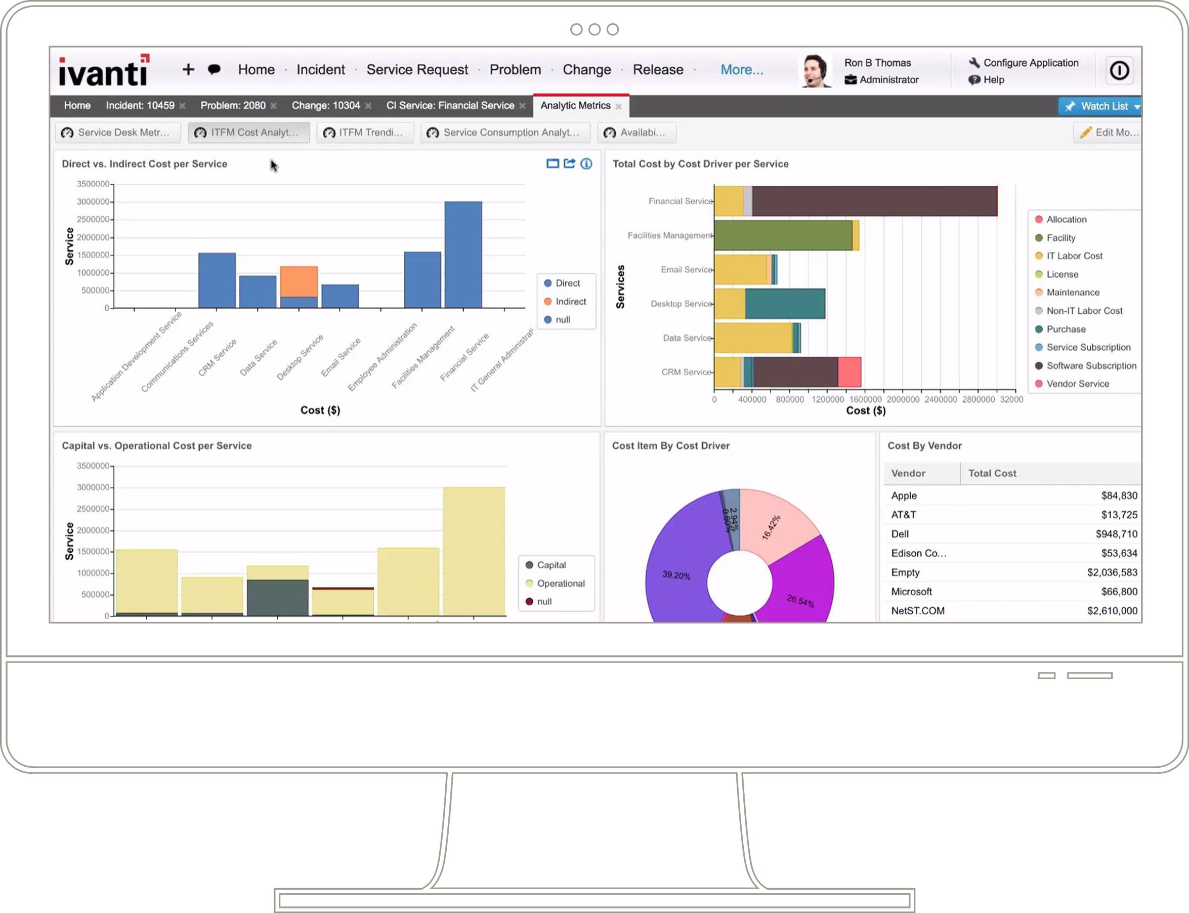 It Service Management Dashboards Amp Reporting Ivanti