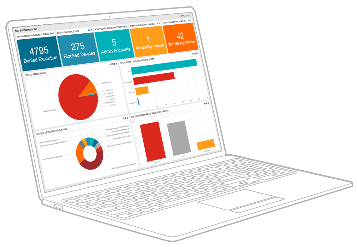 ivanti EndPoint Security for EndPoint Management - softvalley