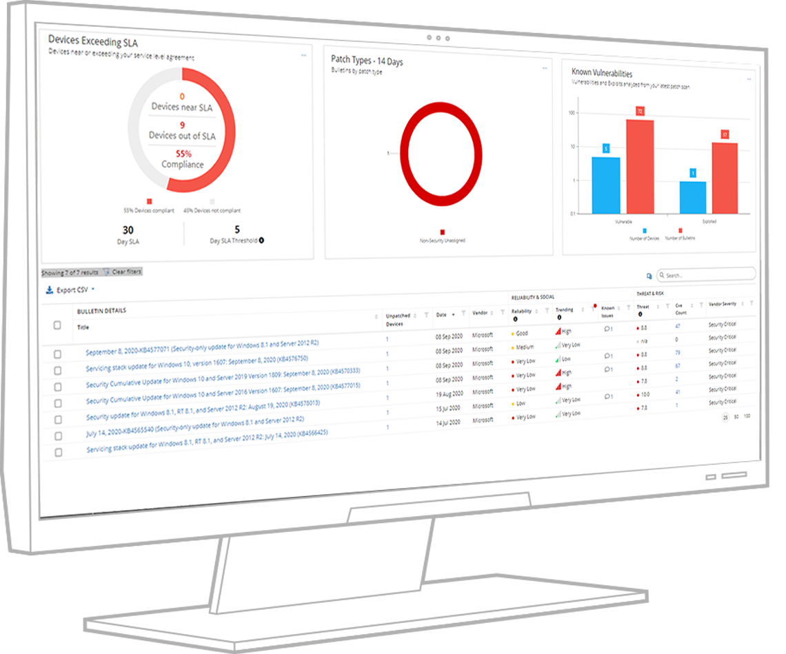 Ivanti Neurons for Patch Intelligence - softvalley