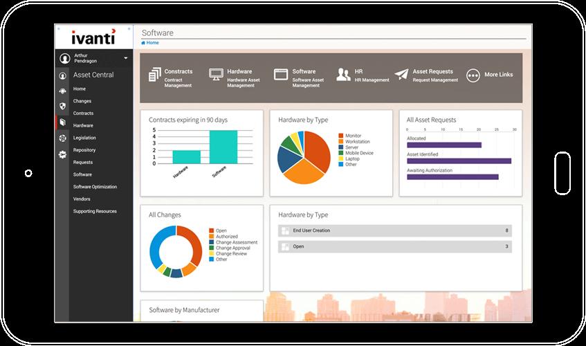 Software License Compliance   Ivanti