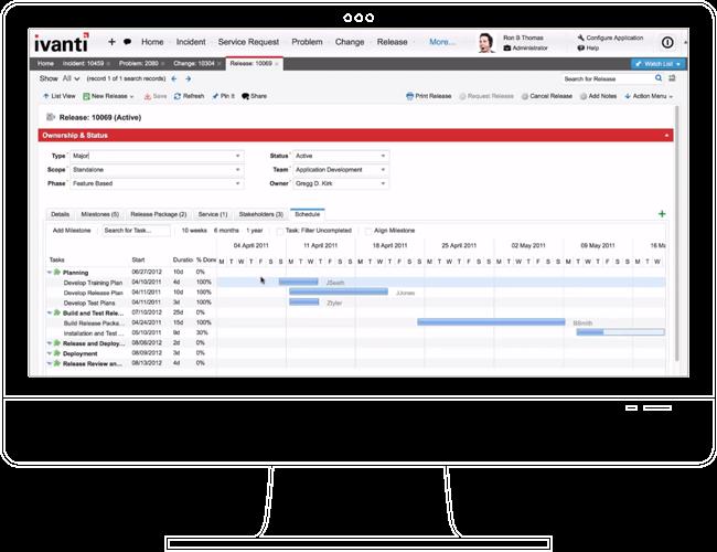 Ivanti IT Service Management Powered By Heat Ivanti - Footprints help desk software