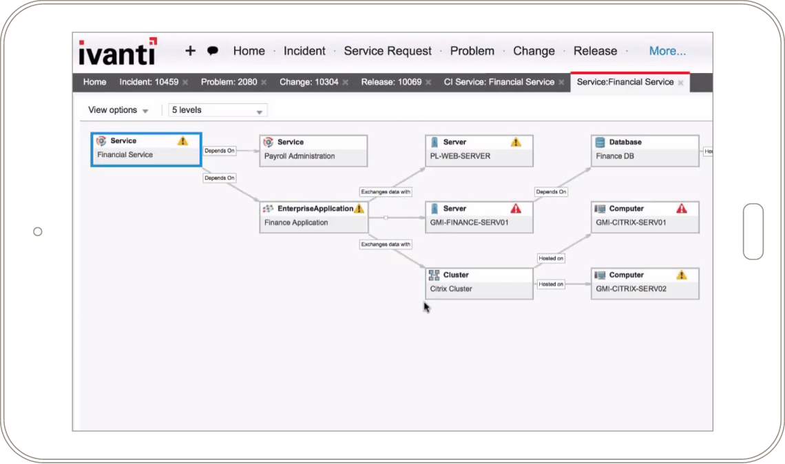 Itsm Configuration Management Database Cmdb Ivanti