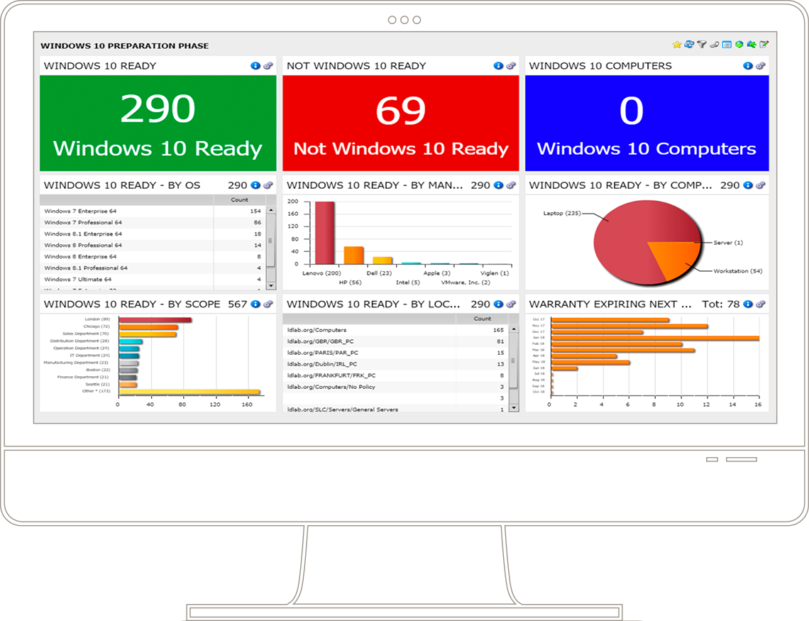 ivanti endpoint manager